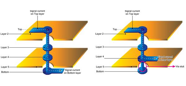 电路板设计框图