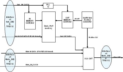 电路 电路图 电子 原理图 500_296